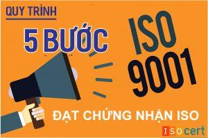 Quy trình cấp chứng nhận ISO 9001