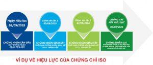 hiệu lực chứng nhận OHSAS 18001