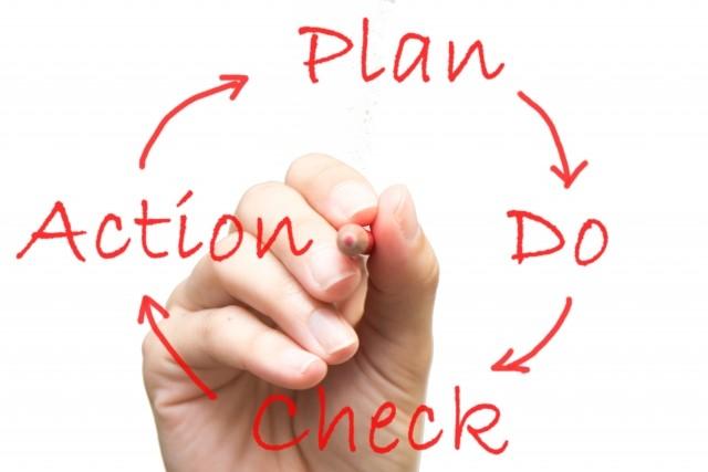 Quy trình động bốn quá trình PDCA